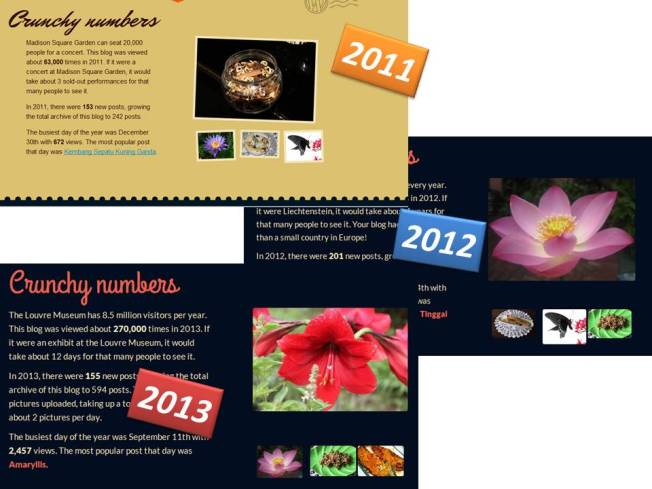 Annual Report 2013-1